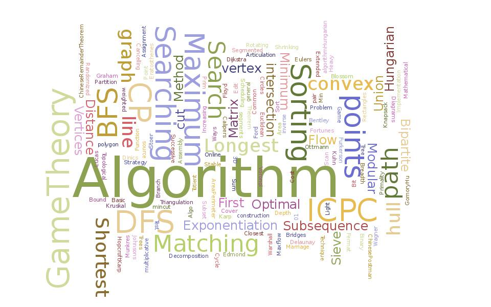 Algorithms, Algorithms, Algorithms      Oh Wait!