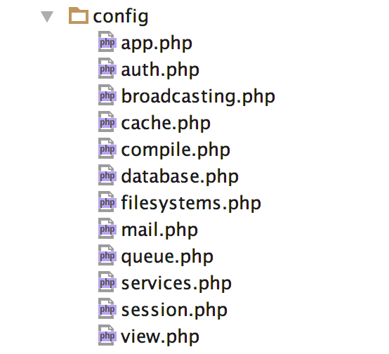 Laravel config files