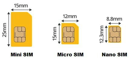 SIM800L tracking your IoT device